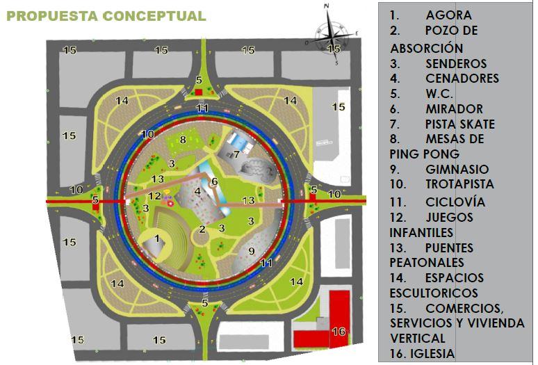 MAPA CENTRO DE CIUDAD- VILLAS DEL PEDREGAL